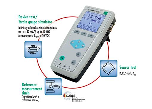 7281 Precyzyjny kalibrator i urządzenie testowe